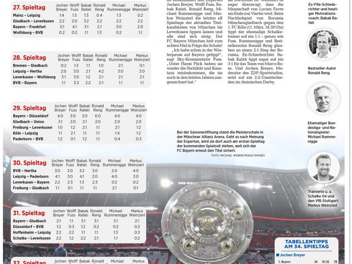 Bayern macht das Rennen